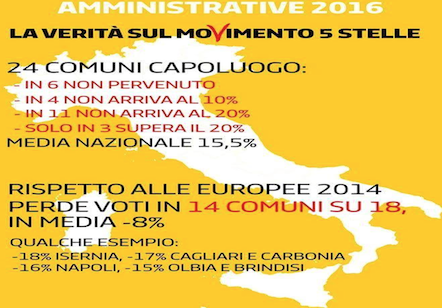 m5s-amministrative